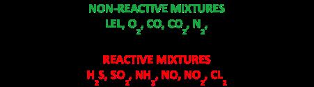 Reactive and Non Reactive Gases